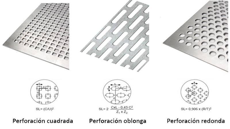 mallas perforadas perfomallas